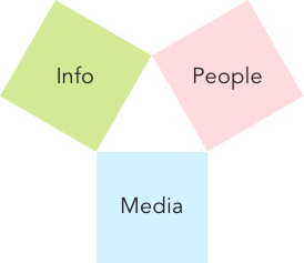 triangle-structure.png