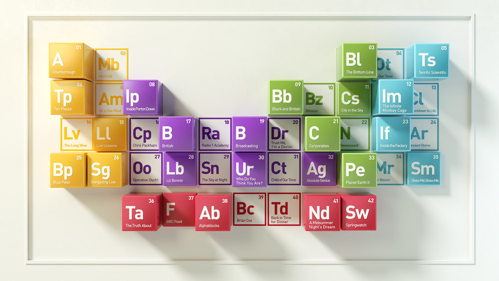 the content into a cubical shape therefore creating a visual connection throughout the ad which would always refer back to the bbc periodic table - Periodic Table Bbc