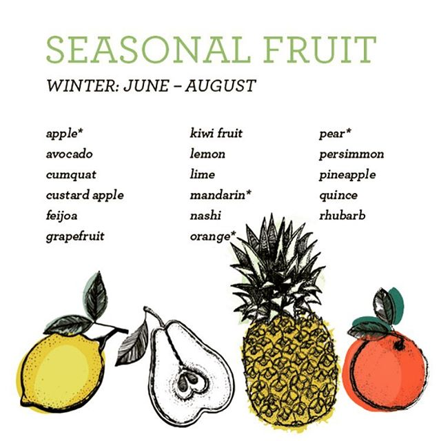 Sometimes it feels like there's a fruit drought in winter, with the usual pear, apple, mandarin and orange selection on rotation. This handy little guide via @endeavourcollege just gave me some winter inspiration. Listen to your body and eat with the seasons for optimal health and immunity 🌿🍋