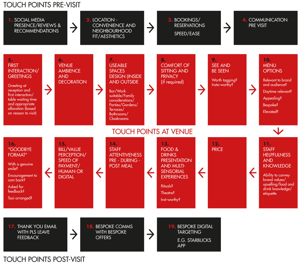 mapping-customer-journey.jpg