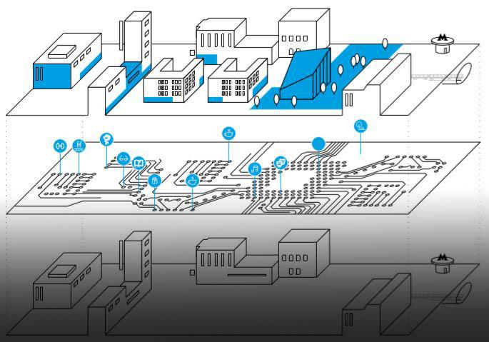 Местный жители:  улучшение среды проживания   Местные власти:  исполнение городских программ   Местный бизнес:  Рост и устойчивость спроса   Девелоперы:  Конкурентоспособность проектов