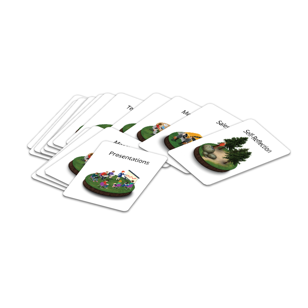 Interview Cards Each of these 25 interview cards crystallise a particular work situation. They speed up conversations, reviews or interviews focusing on improving the way we work together.