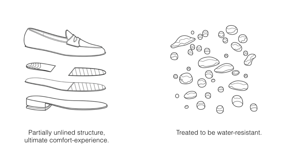 Shoe Icons 1.png
