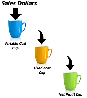 Cup and Gap.png
