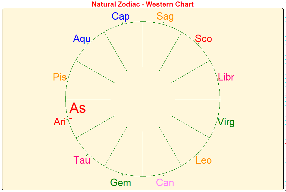Western Chart.PNG