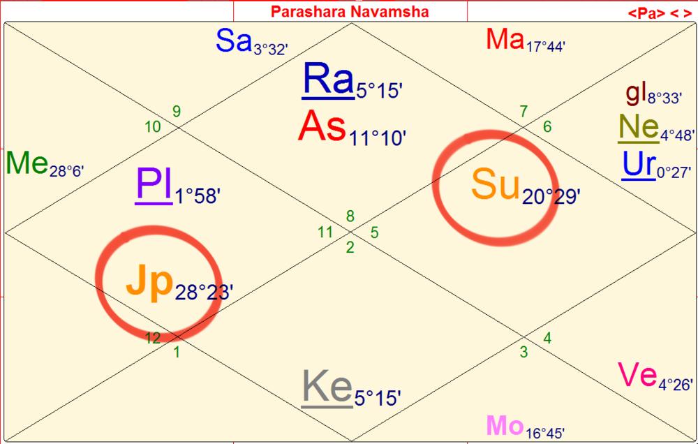 D9 - Ramana Maharshi - circled.png