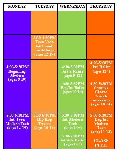 fall chart 3-5.JPG