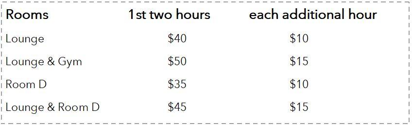 Capture hub rental pricing.JPG