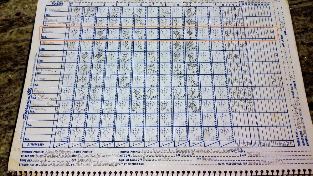Rob Mains's scorecard from May 2, 1987, the first baseball game he attended with his future wife, Amy.