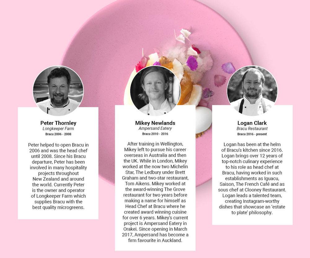 Chef Bio web site & social GROUP.jpg