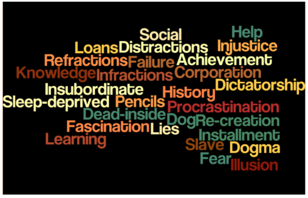 What words come to mind when you think about education? Responses from REACH youth 11/09/16.