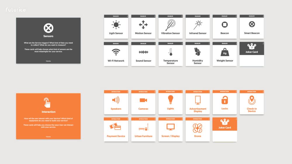 IoT Kit Service 02_IoT Kit Cards 02.PNG