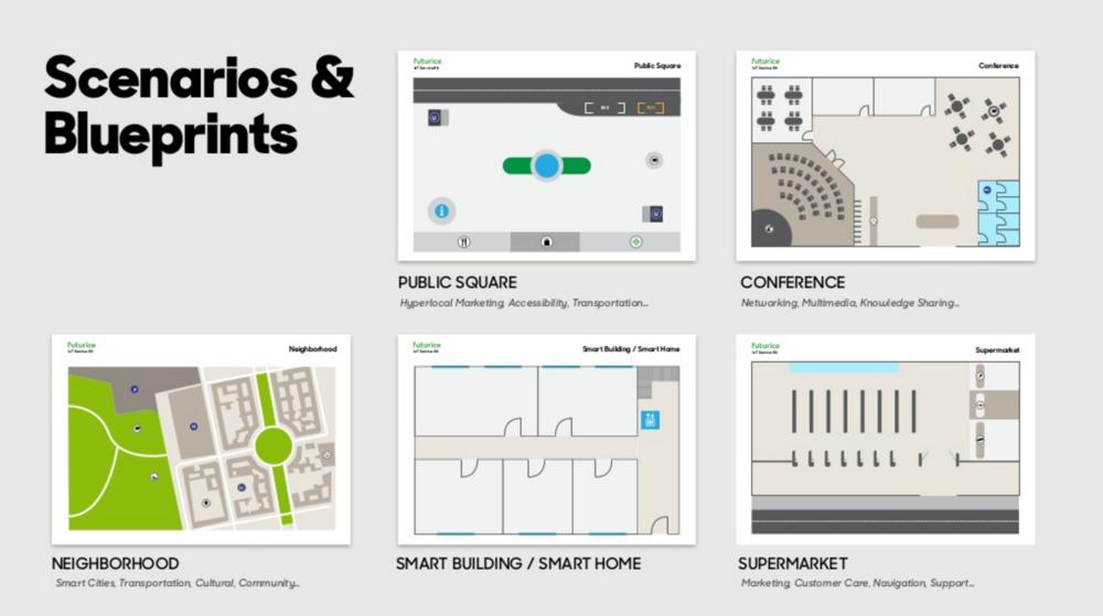 IoT Kit Scenarios.PNG