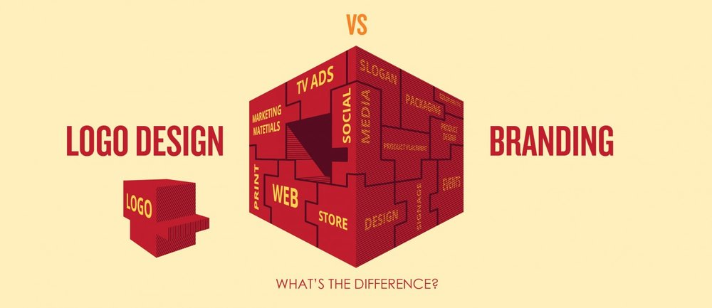 Logo Design vs Branding qual é a diferença?