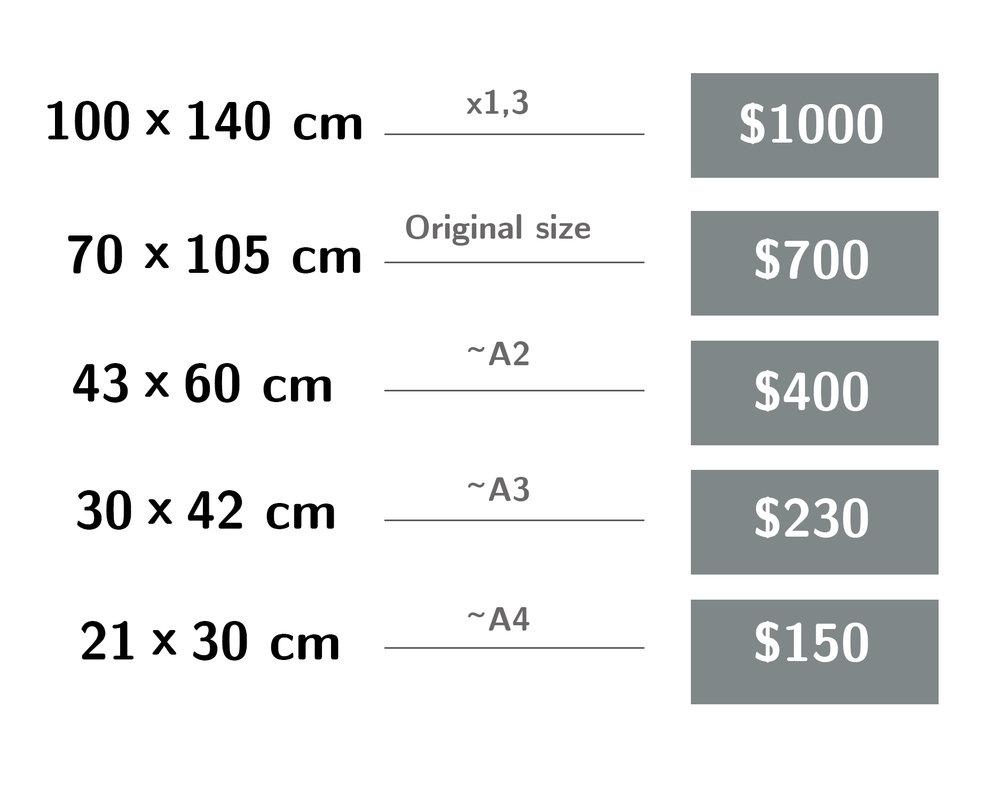 лпв юразмеры и цены холст.jpg