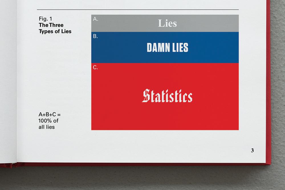 Stack_YaleAlumniMag_Lies.jpg