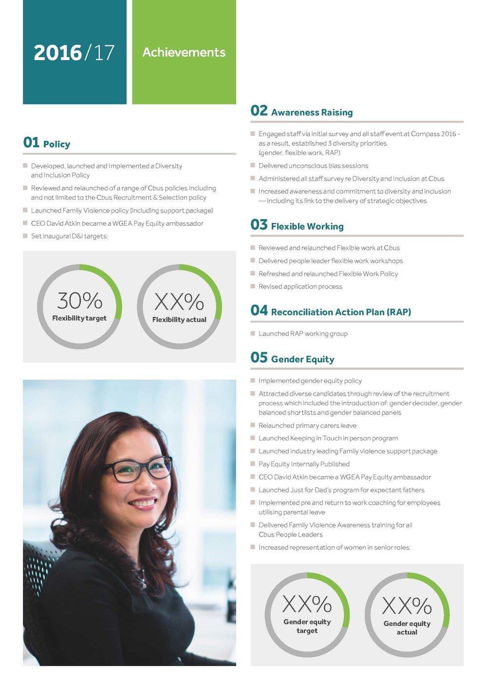 Cbus Diversity and Inclusion Report Design