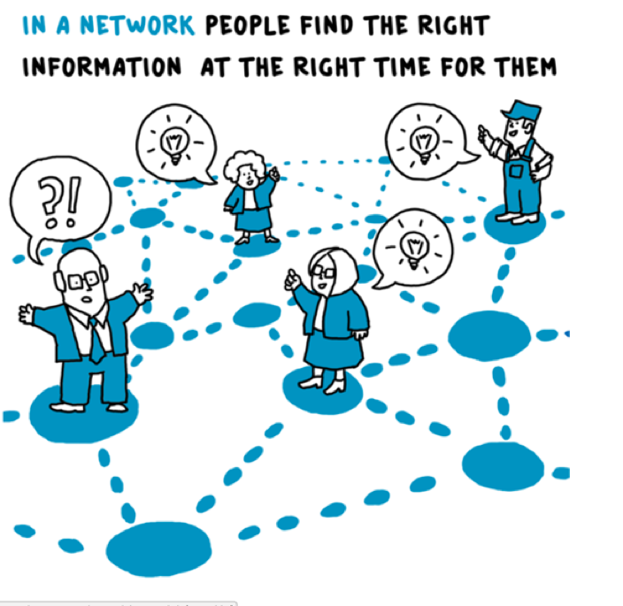 The right health and safety software creates a network where everyone has access the right information at the right time.