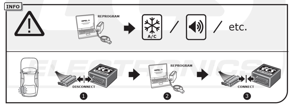 Instructions for reprogramming a vehicle control module. Source: ECS catalogue.ecs-electronics.nl.