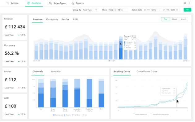 The Pace revenue management dashboard