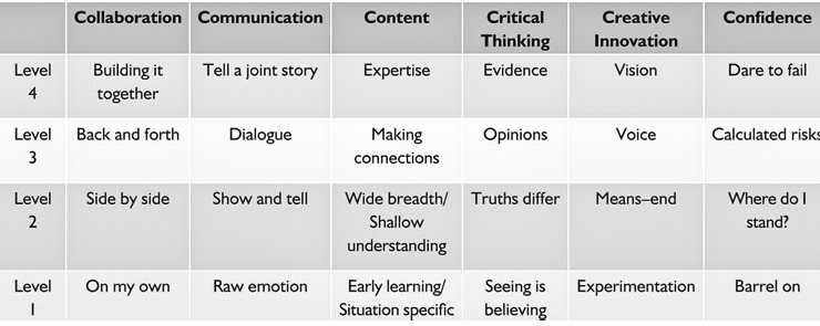 critical thinking framework