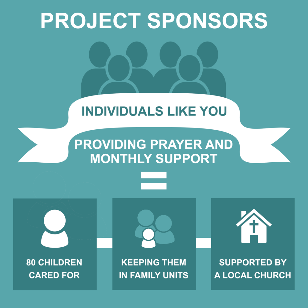 Project Church Sponsor Infographic - India.jpg