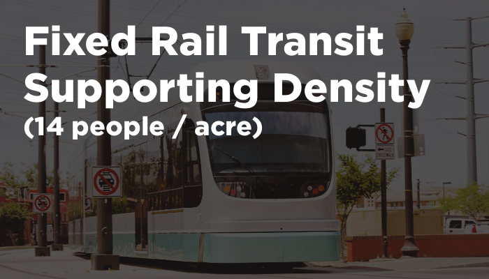 Fixed Rail Transit Supporting Density (14 people / acre)