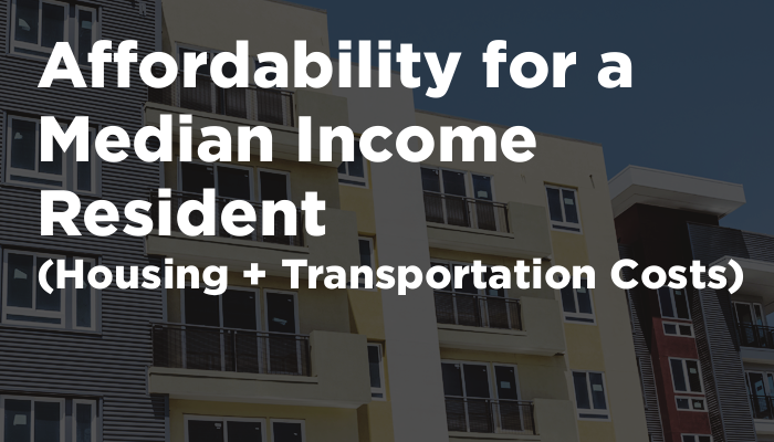 Affordability for a Median Income Resident (Housing + Transportation Costs)