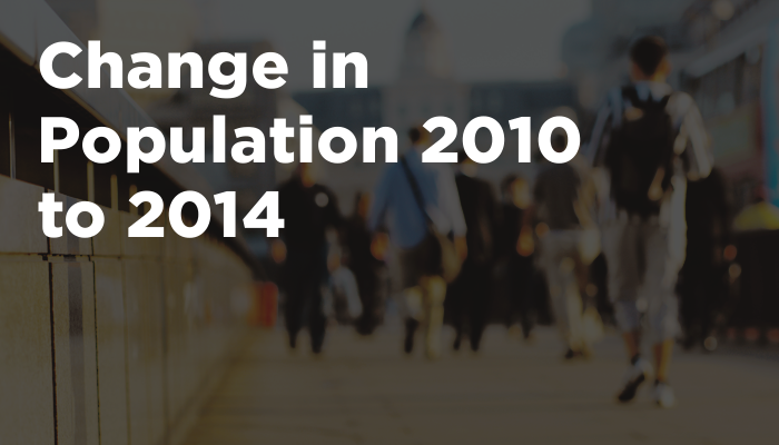 Change in Population 2010 to 2014