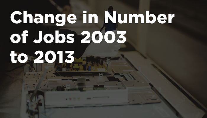 Change in Number of Jobs 2003 to 2013