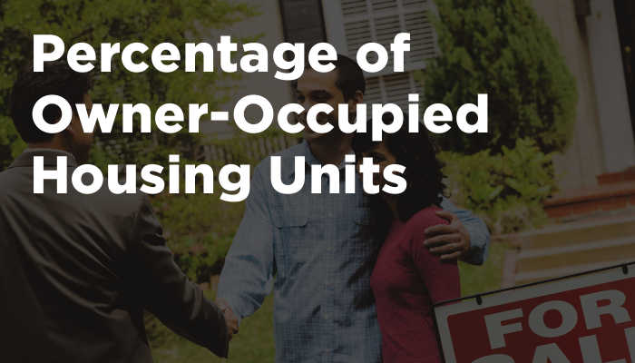 Percentage of Owner-Occupied Housing Units