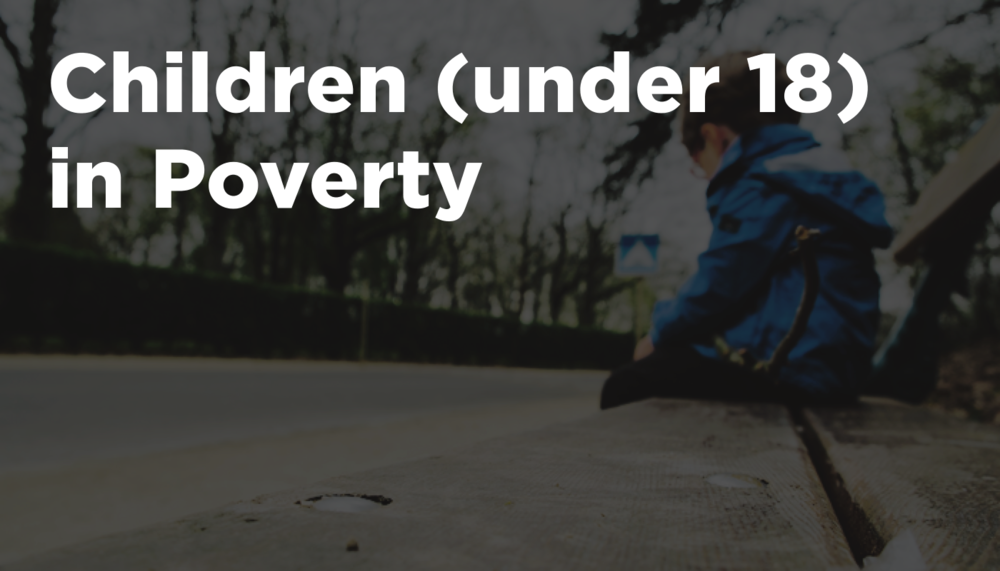 Children (under 18) in Poverty