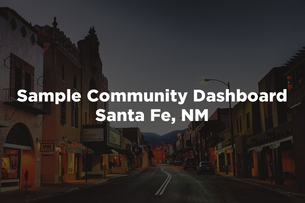 To see a sample of a Community Dashboard, click here.