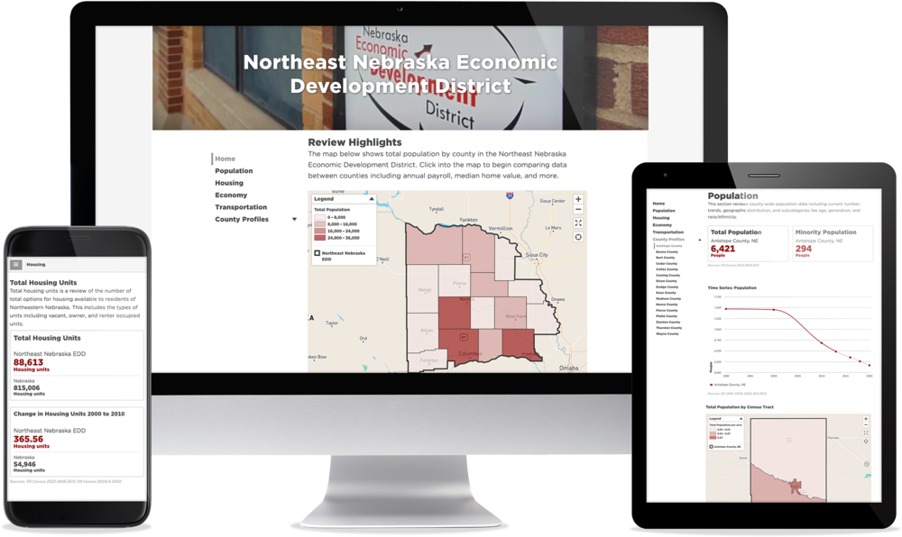 Economic Development District Dashboard.png