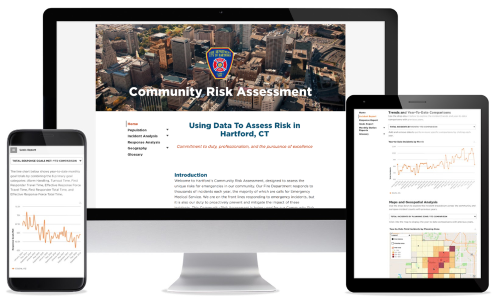 See Sample Community Risk Assessment Dashboard