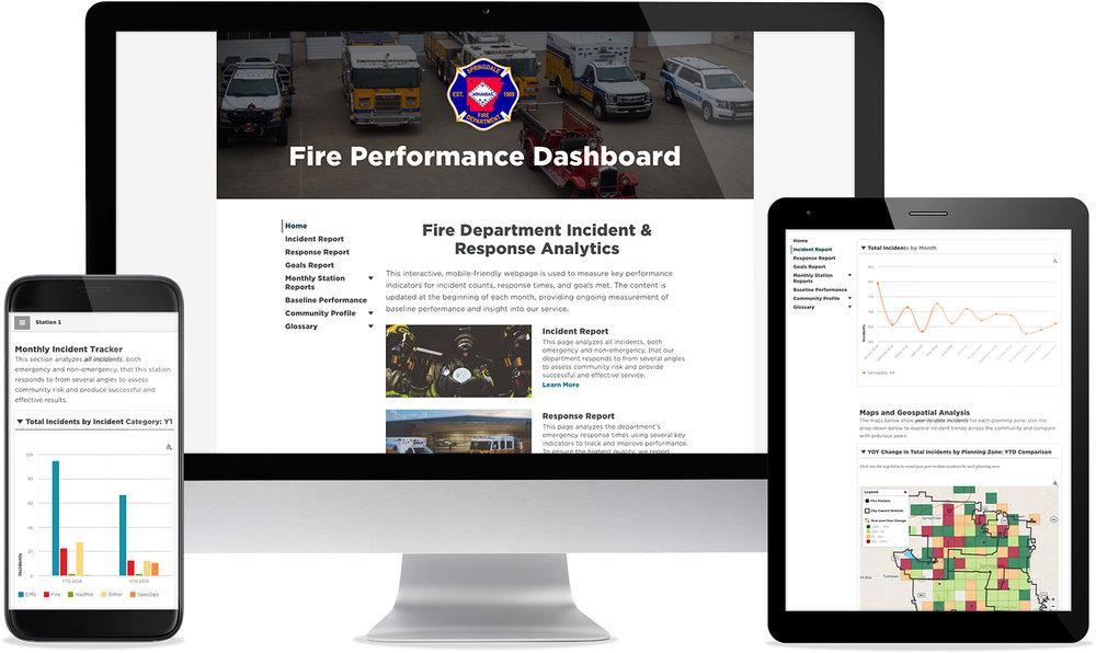 See Sample Emergency Response Performance Dashboard
