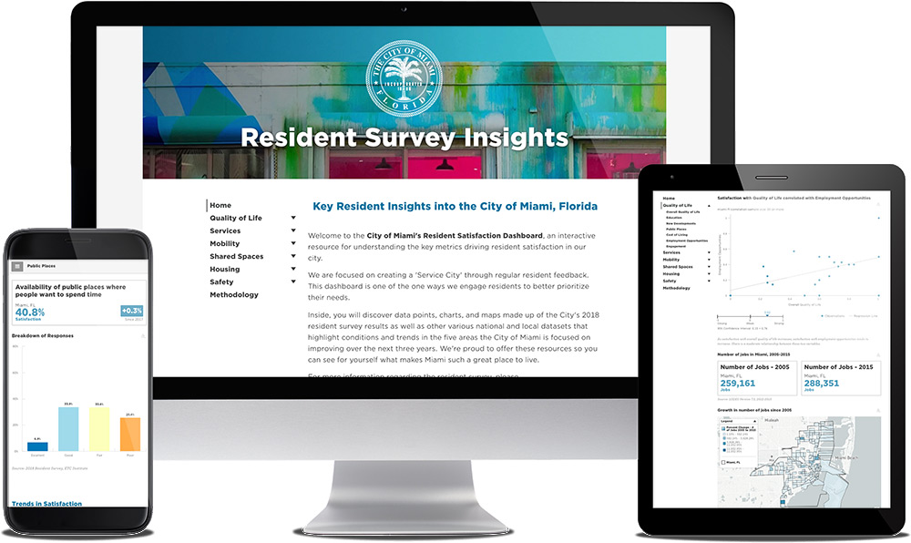 See Sample Resident Survey Dashboard