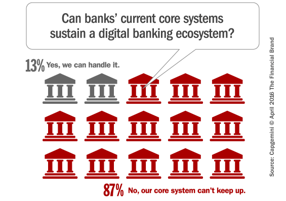 core_systems_digital_banking-565x397.png