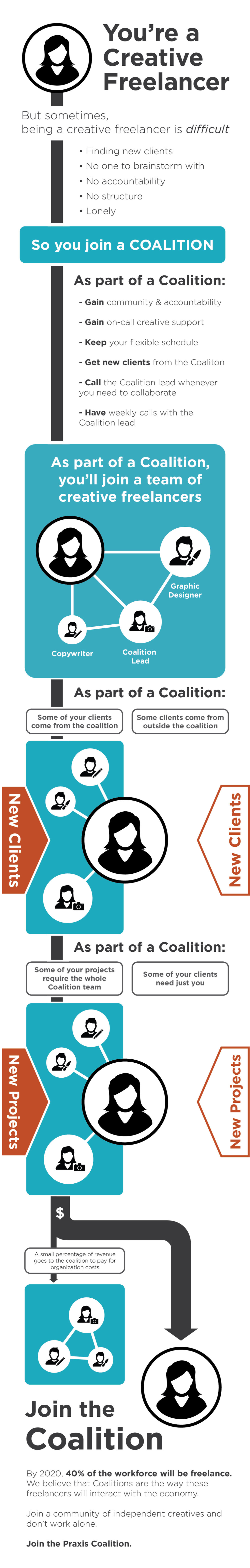 Coalition-rgb-04.jpg