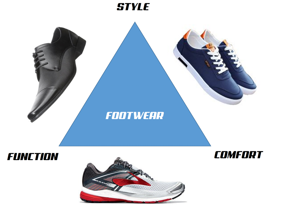 Shoe Triangle.png