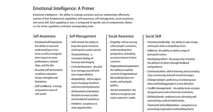Beautiful Leadership Self Assessment Contemporary  Best Resume