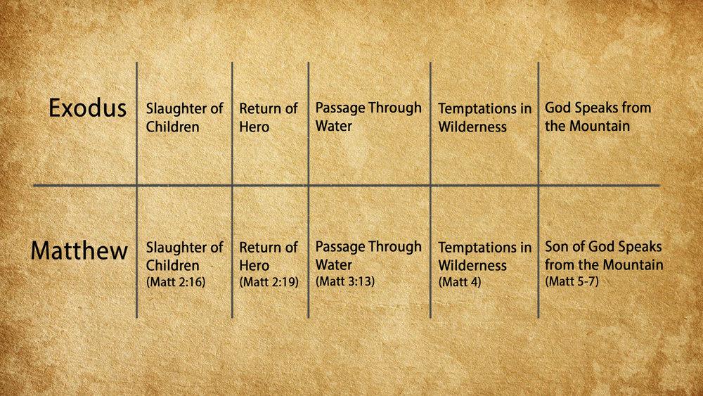 The Manifesto Of Christ\'s Kingdom - Cornerstone Wylie Sermons (podcast)
