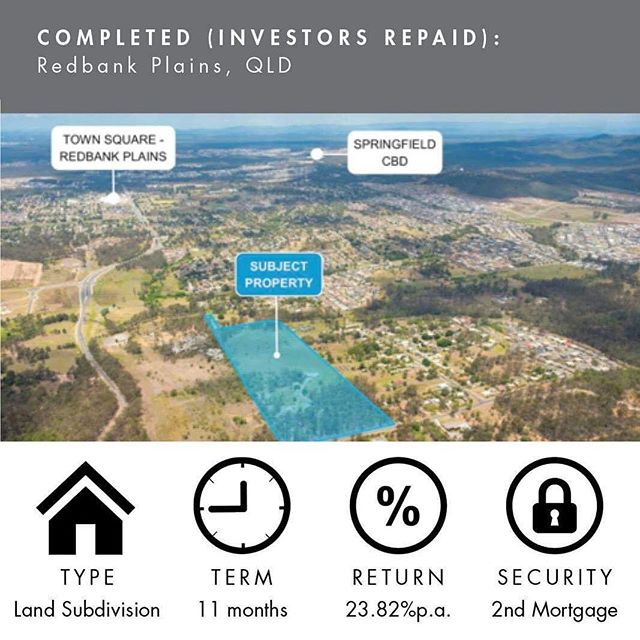 HoldenCAPITAL Partners are pleased to confirm that the 'Redbank Plains, QLD' loan has been repaid this week.  HCP investors who participated in the loan achieved a 23.82% net IRR (Internal rate of return) over the loan period from January 2018 to December 2018 which is an excellent result.  As such, every $100,000 invested in January resulted in a $121,523 repayment to investors in December.  HCP expect to release its next Select Loan Investment today/Monday. If you are interested, please register at https://www.holdencapitalpartners.com.au/register/