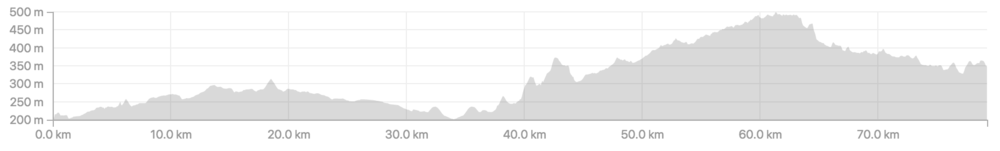 Distance 79.3km, ascent 968m.