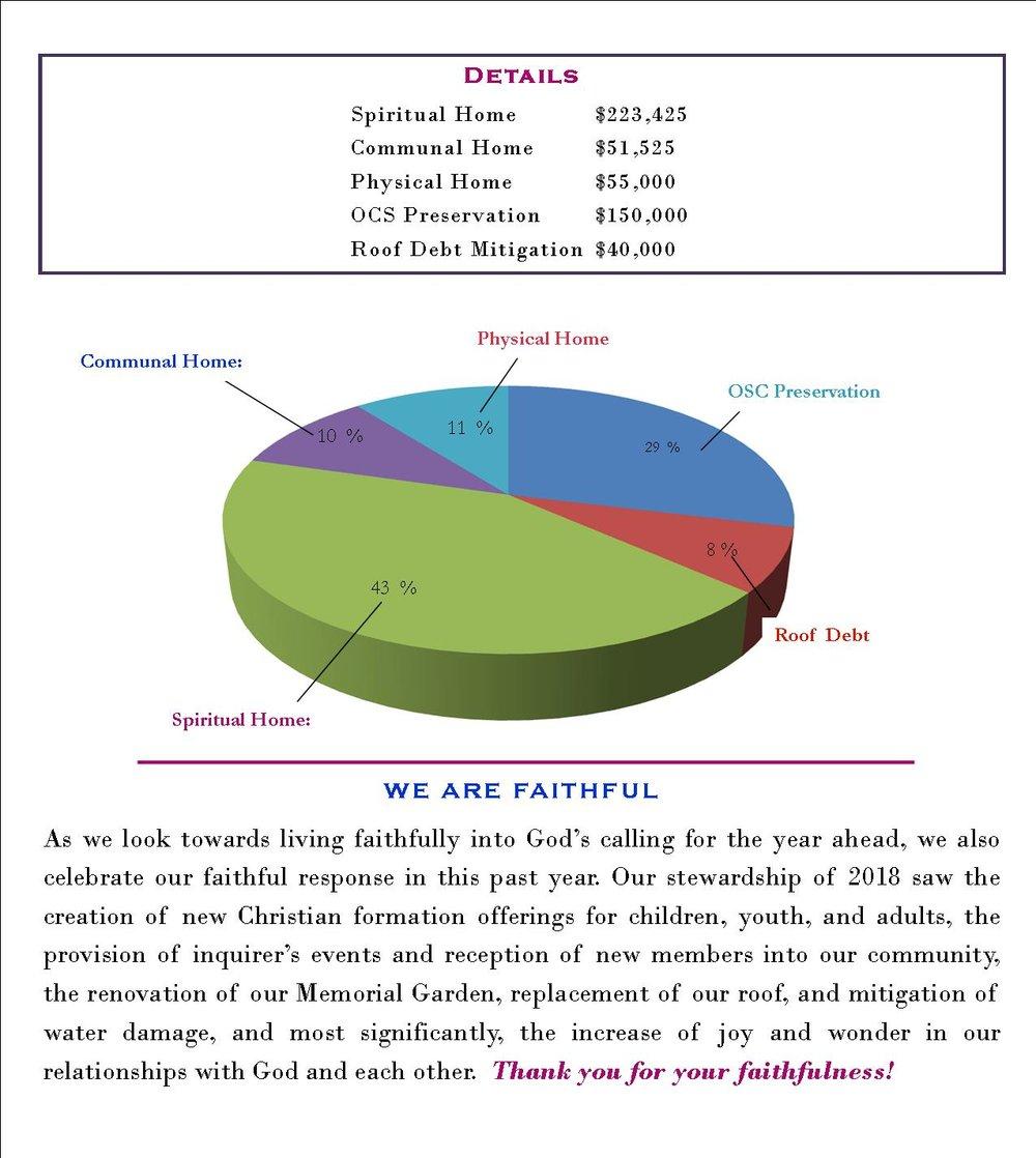 Budget Details Sheet.jpg