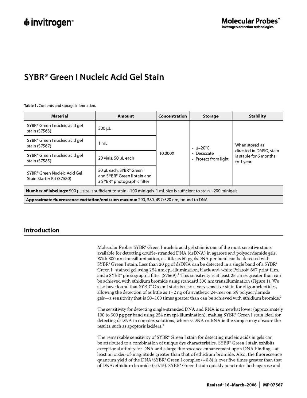 SYBR data sheet