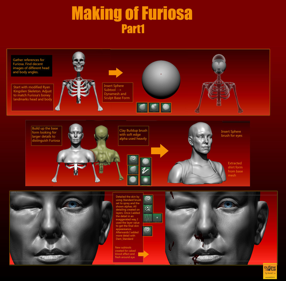 making of furiosa