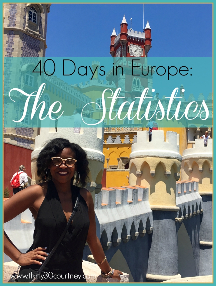 40 Days in Europe- The Statistics