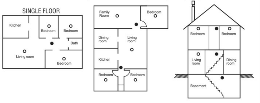 Smoke-Alarm-Locations-Perth-Electrician