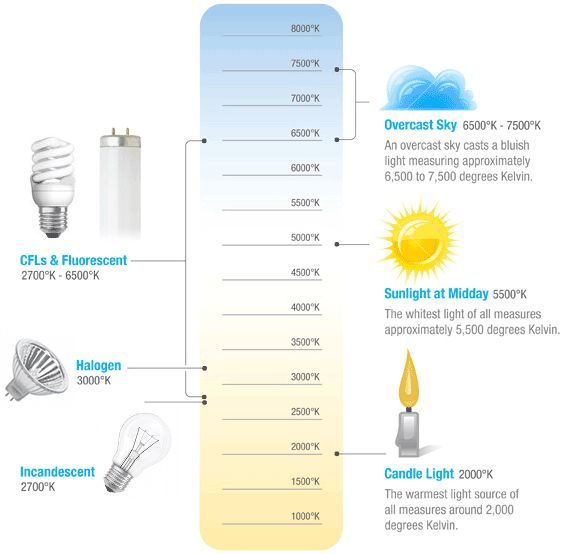 lighting-upgrade-tips-for-selling-your-home.jpg